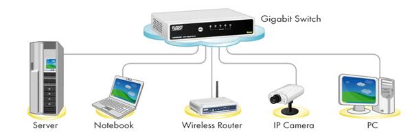 ugs5808 emc rh eusso com gigabit ethernet diagram gigabit crossover cable diagram