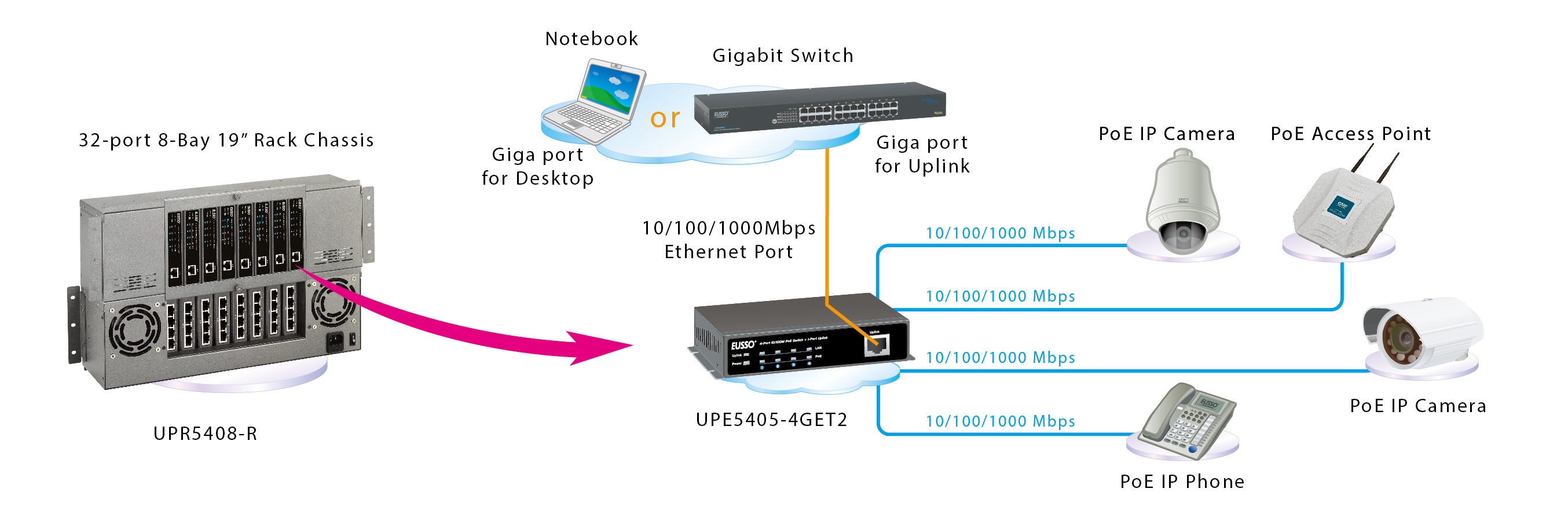 Diagram 4 1 port power over ethernet ( poe ) repeater  at suagrazia.org