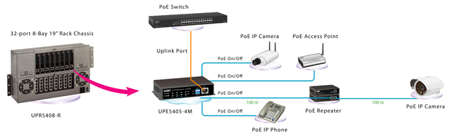 Diagram 4 port poe 1 port uplink 10 100m switch  at suagrazia.org