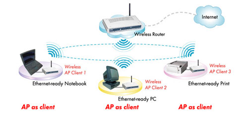 router wiring diagram wiring diagram and hernes verizon fios inter wiring diagram auto