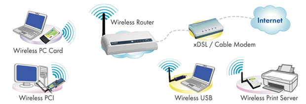 wireless lan management web application essay Ieee wireless communications is designed for individuals working in the communications and  use of this web site signifies your agreement to the terms and.